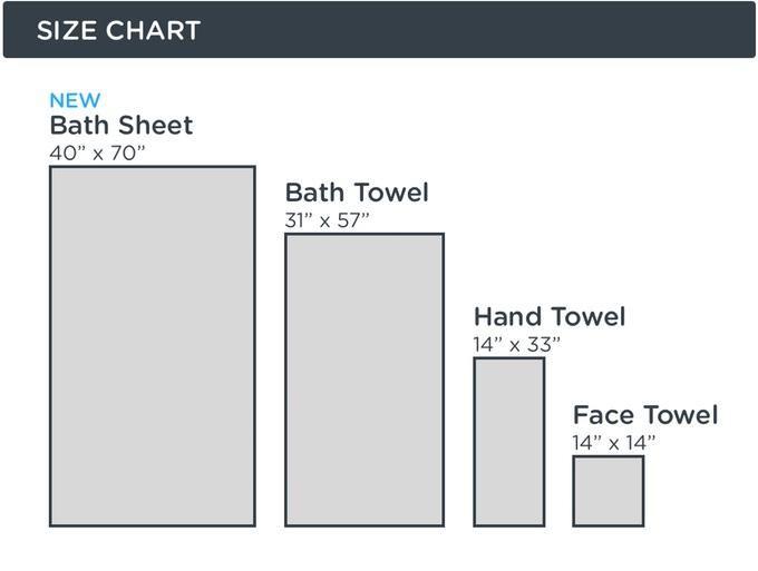 bath sheet and bath towel size